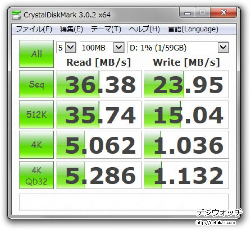 Transmemory EX 64GB2.0