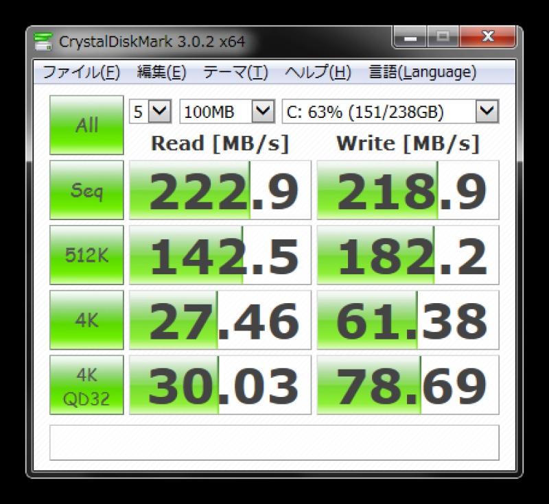 SanDisk SDSSDHP256G 速度