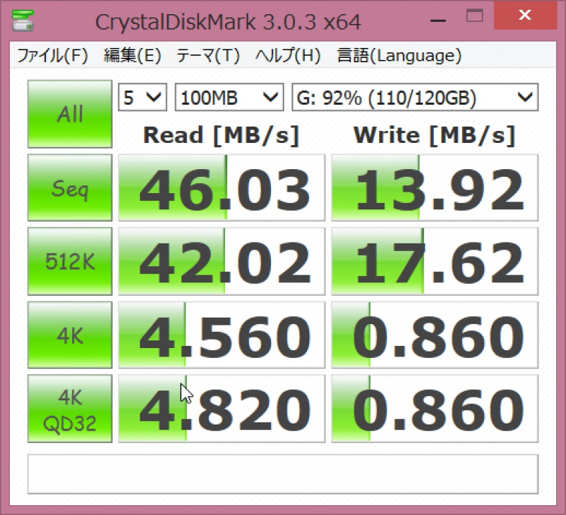 HDSDX128GCL10UI3JP速度