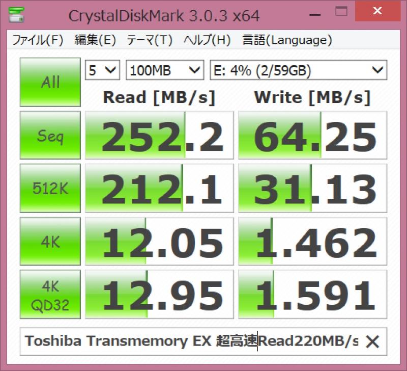 東芝 USB フラッシュメモリ 64GB Transmemory EX USB3.0
