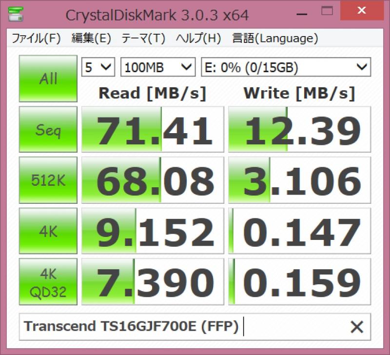 Transcend USB3.0