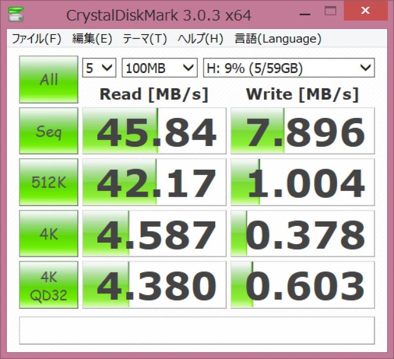 SDSDQUA-064G-U46A 速度