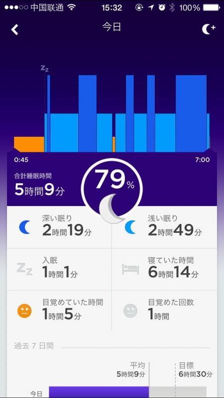 Jawbone UP ALP-UPM-OX睡眠