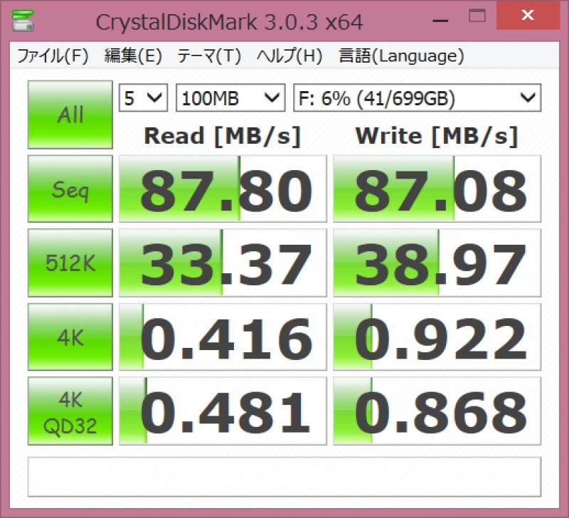 ZM-VE300スピード