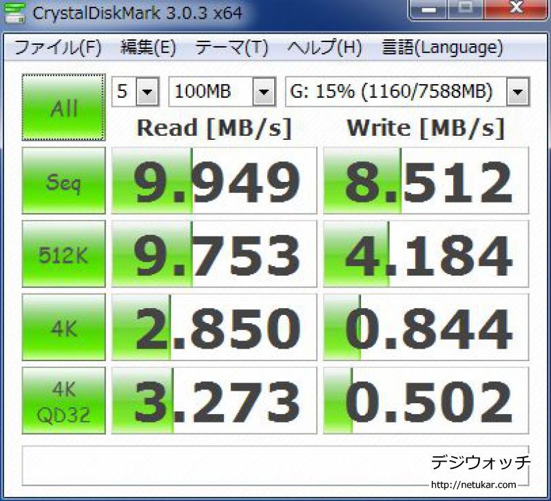 Eye-Fi Pro X2 8GB EFJ-PR-8G速度