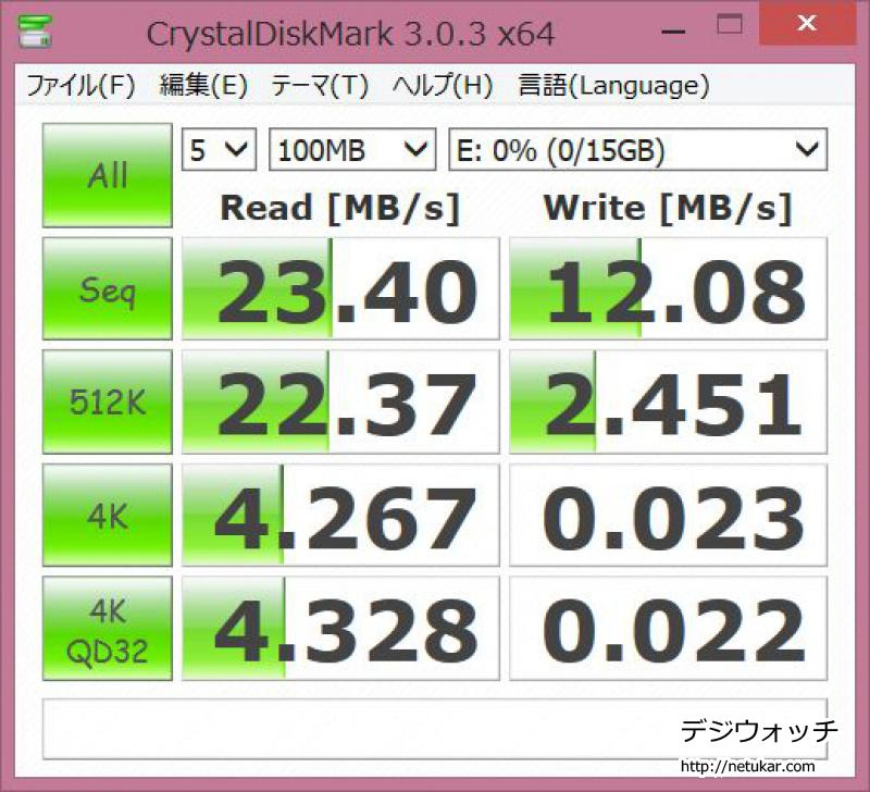 SILICON POWER 16GB速度